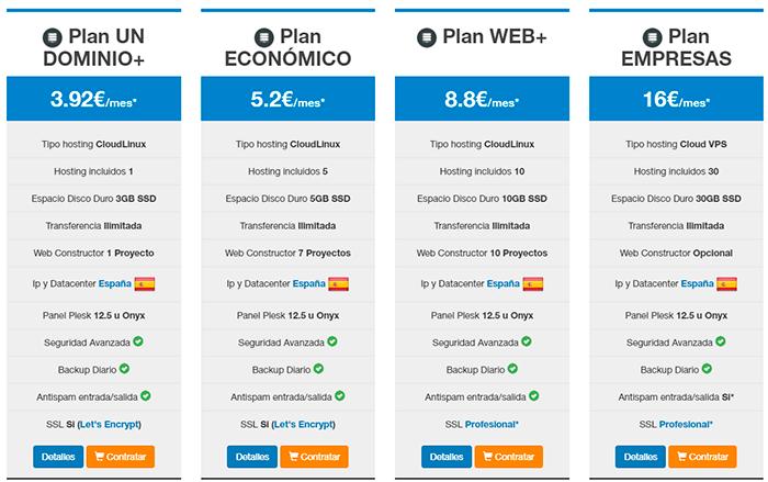 planes-profesional-hosting